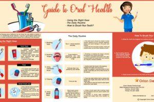 Children's Dentistry, Children's Dentist
